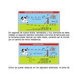 Manual De Instalacion De Cercas Electricas Ganaderas