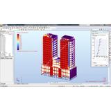 Proyectos Estructurales Con Autodesk Revit + Robot Structura