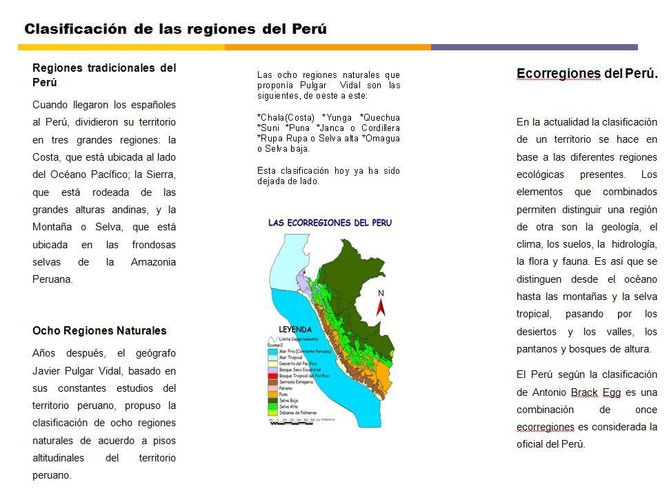 Las Ocho Regiones Naturales Apps Directories   2017-2018 Car Release Date